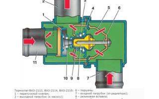 Как поменять термостат на ваз 2114
