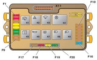 Блок предохранителей ваз 2115 инжектор 8 клапанов
