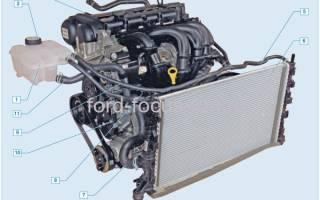 Ремонт кондиционера форд фокус 2