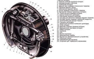 Ваз 2107 замена задних тормозных колодок