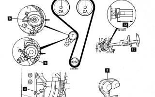 Форд фиеста замена грм